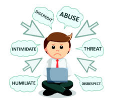 Post image for Harassment, intimidation and bullying in the workplace.